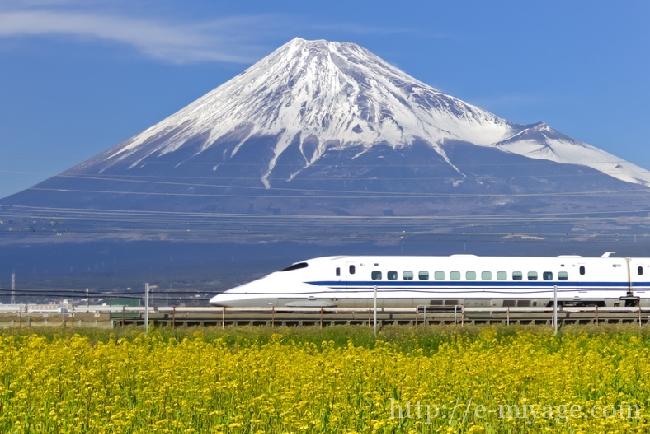 富士山とN700系